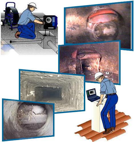 Videoispezioni tubature, video ispezioni sottoservizi, videoispezione di zone difficilmente raggiungibili